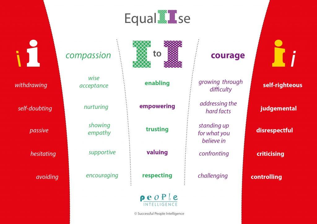 equal-ii-se-v2
